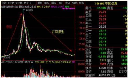 【股市崩盘的后果】股市崩盘对国家到底有什么危害