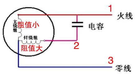旋涡气泵反转是怎么回事,如何解决?