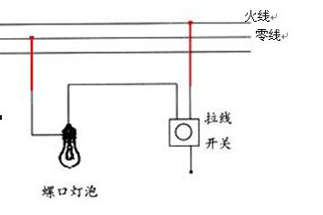 打印机的灯头_供应3d打印机固化灯用品uvled各种喷绘打印机