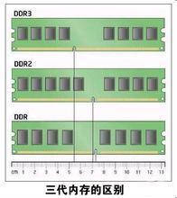 正品eit能量计_供应原装uv能量计紫外线检测仪中国总代理