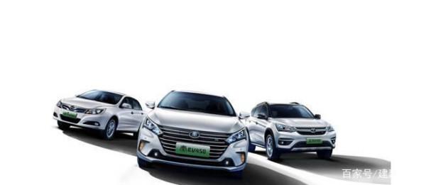 中国为什么不鼓励混合动力汽车?