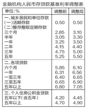【存款基准利率】现在银行存款利率是多少?