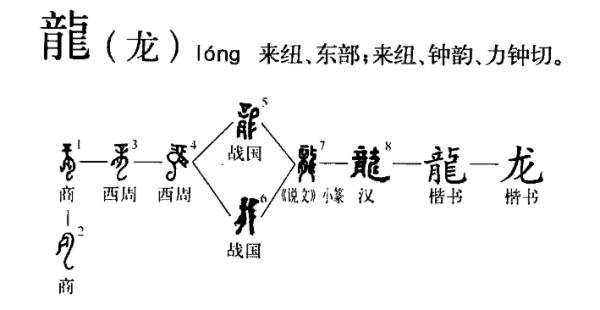 繁体字 龙 的笔画顺序怎样写