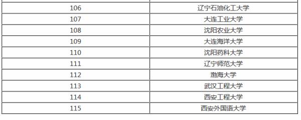 工商管理专业排名_工商管理专业考研学校选哪个,最好有个学校排名_百度知道