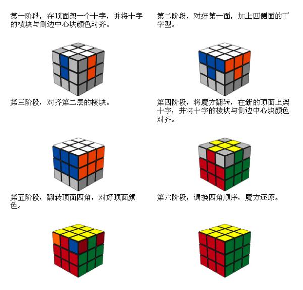 最容易学的新手魔方教程公式口诀图片