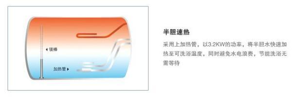 钨丝速热管_UV固化灯用石英钨丝速热管真空卤素发热灯