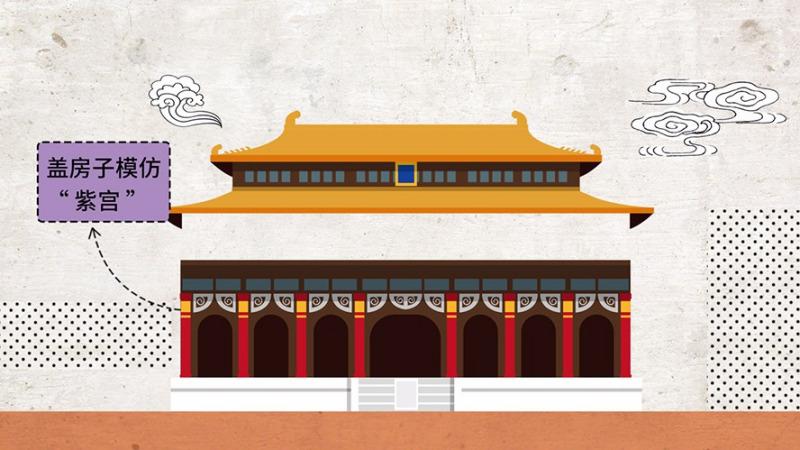 """红墙黄瓦的故宫,为什么叫""""紫禁城""""?"""