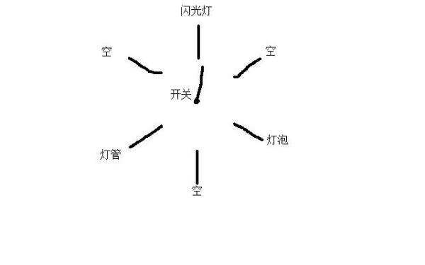 电灯的原理是什么_白带是什么图片
