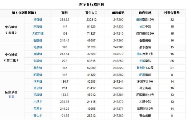 现在全国有多少人口_数据发布 统计公报
