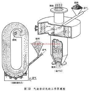 粉碎机用的是什么原理_秸秆粉碎机原理解剖图