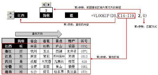人口顺序_如何让人员顺序按第一个EXCEL里面的顺序排列