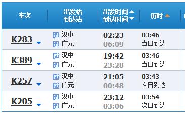 2020剑阁县gdp_宁波各县市区GDP名单 宁海排在