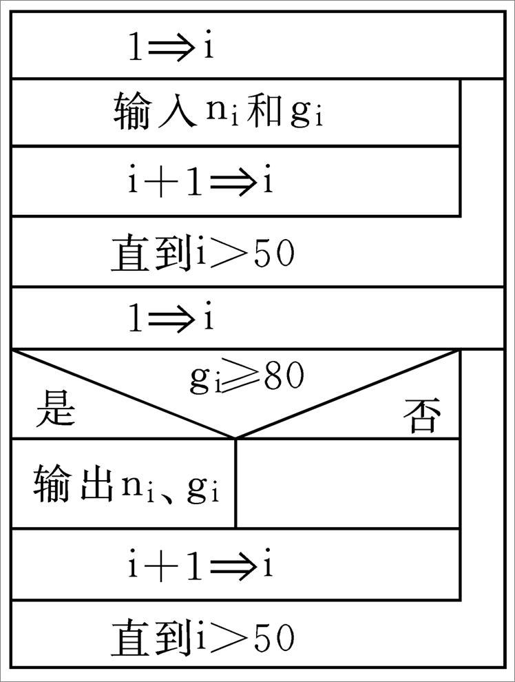 WWW_147N_COM_计算机编程ns图(盒图)谁能发个实例让我看一看啊,我刚