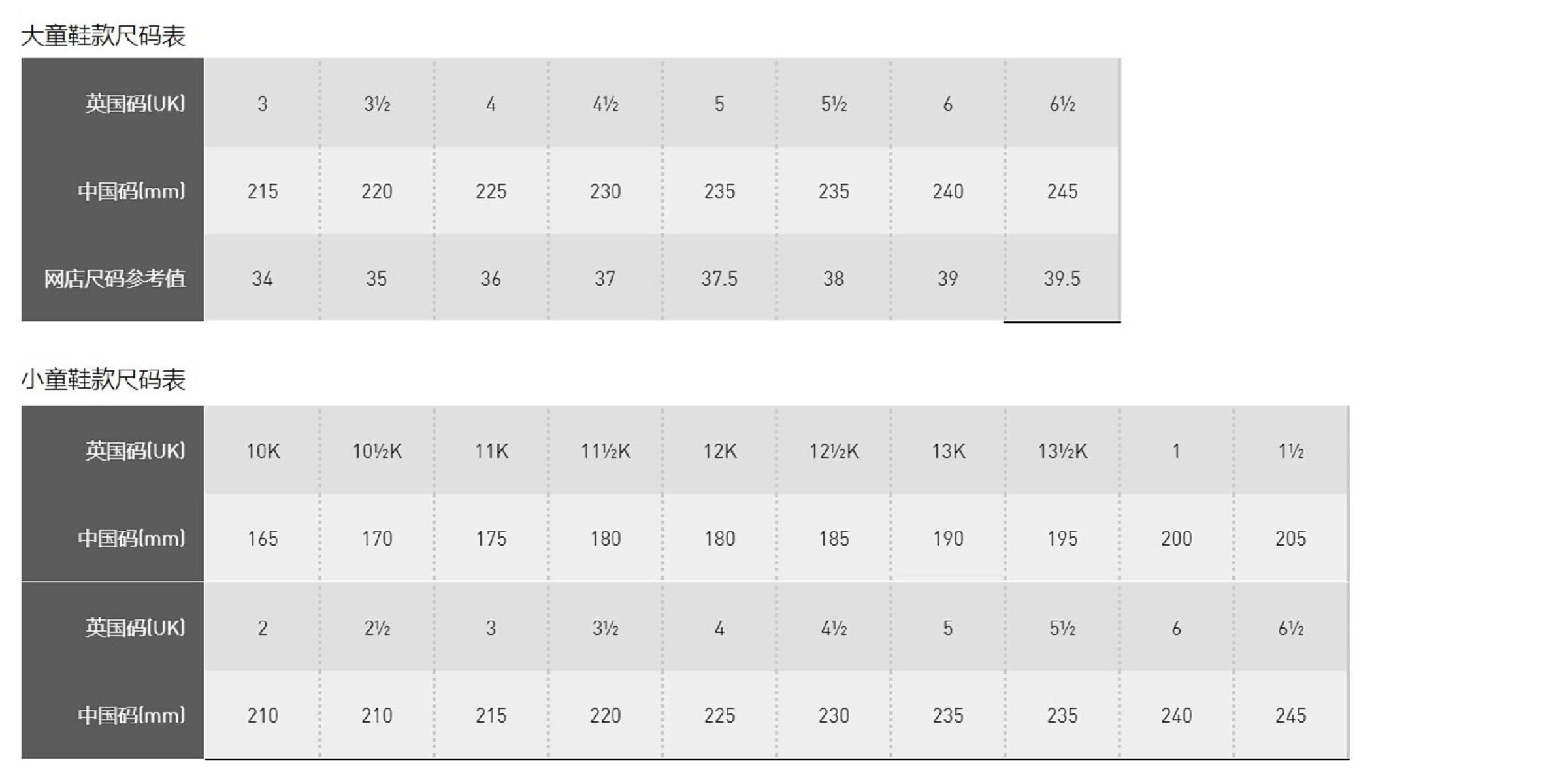 ugg欧码鞋子对照表_求阿迪达斯的鞋码与脚码对照表_百度知道
