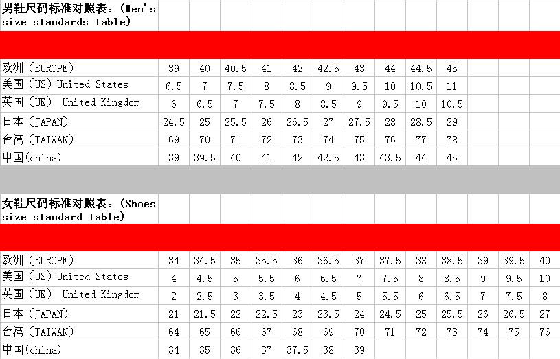 nb中美鞋码对照表_美国鞋码_儿童鞋码数对照表_耐克美国鞋码_中国和美国鞋码对照 ...