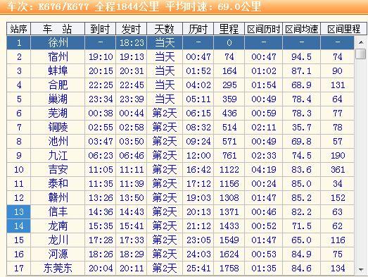 k618次列车时刻表_c7201列车站点-k7201次列车座位/7201次列车/k7201次列车/k7201次列车 ...