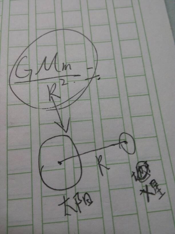 天体轨道半径是不是中心距