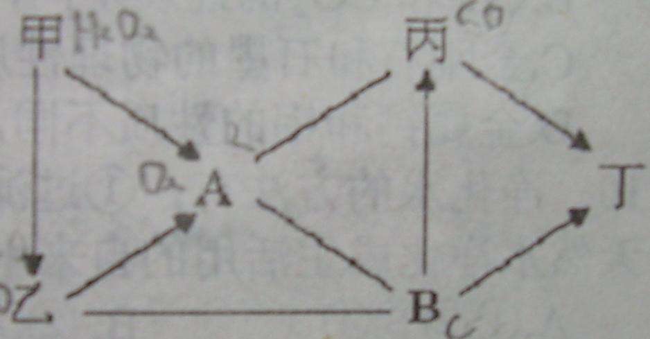 化學中都是物質右圖作文單質,其中a,b為常見,甲乙丙丁英語早戀初中初中生圖片