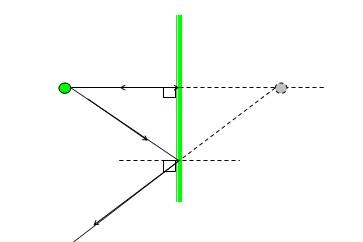 平面镜成像规律光路图