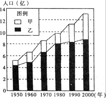 中国农村人口的比例_中国人口比例