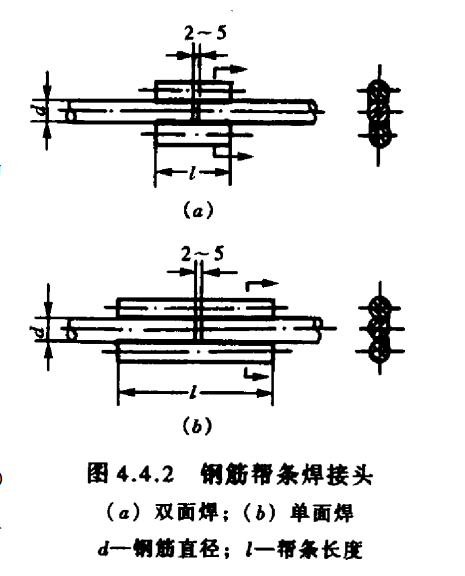 钢筋绑扎技术规程_什么是是钢筋绑条焊_百度知道
