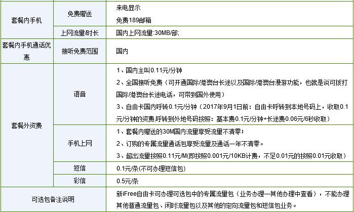 江苏电信网充值_中国电信的4g套餐资费最低多少_百度知道