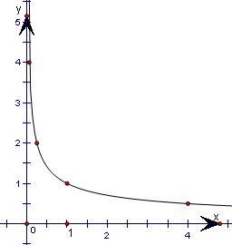 �9.���)�.�9l$yi��f-9�-�f�x�_已知幂函数y=f(x)的图象过点(2,22),(1)求函数y=f(x)的解析式,并用描
