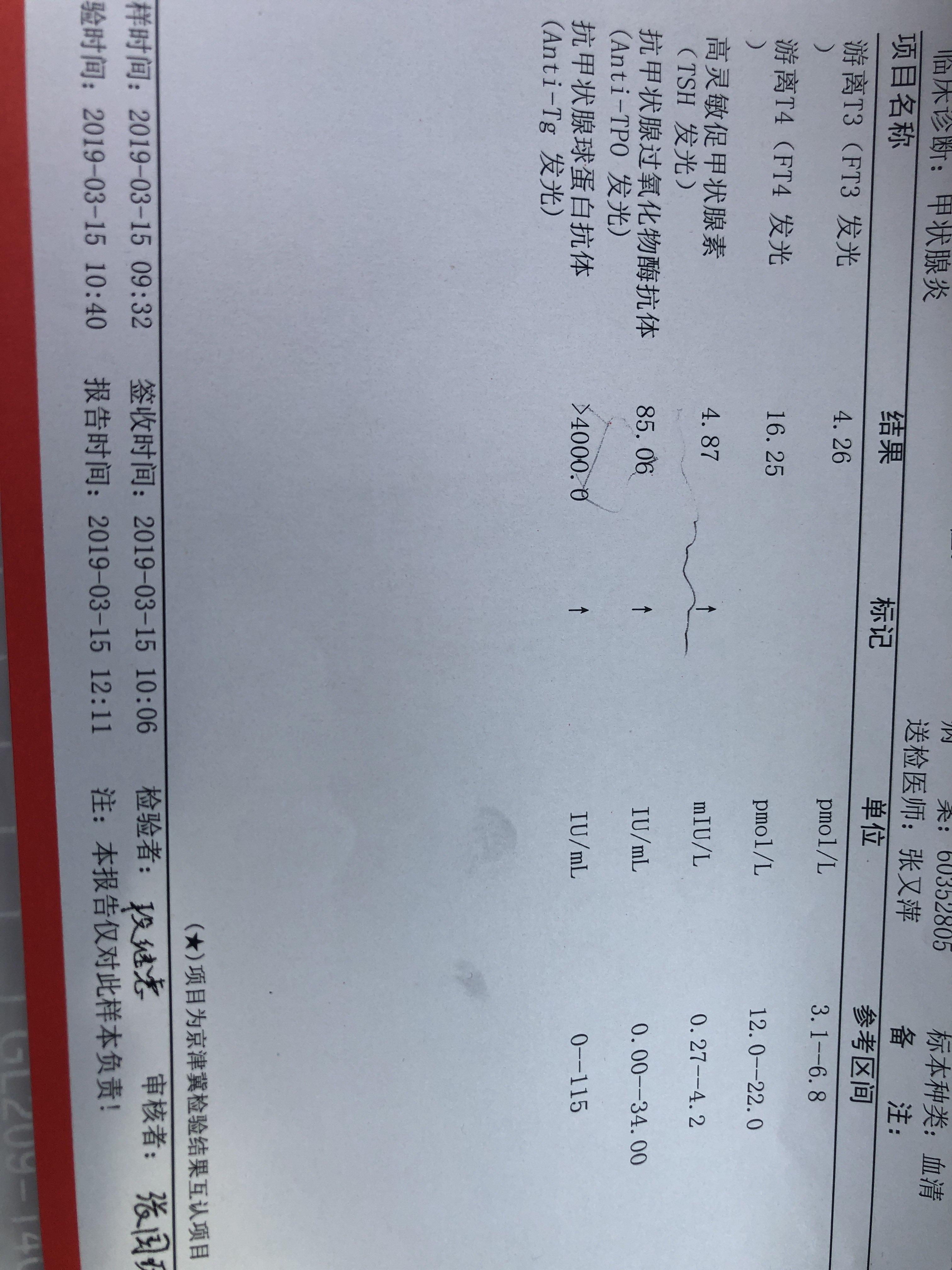 甲状腺球蛋白正常_促甲状腺素偏高是怎么回事_百度知道