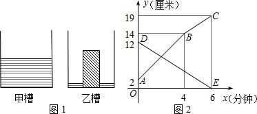 1是甲 乙两个圆柱形水槽的轴截面示意图图片