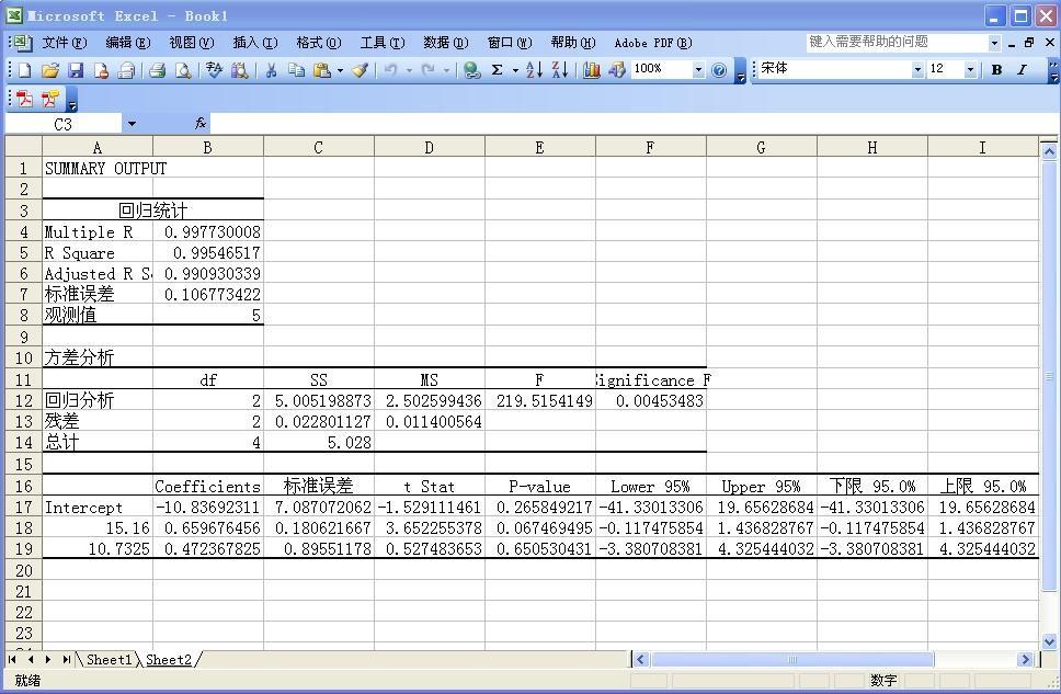 线性相关关系方程