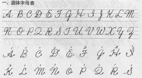 26個英語字母的寫法 英語 好看的圖片