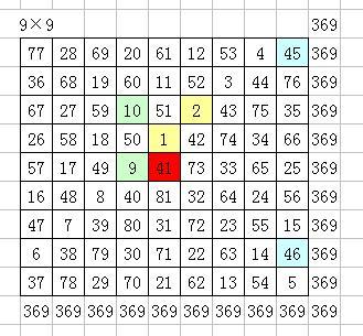 九宫格等于4_求九宫格,多宫格计算公式方法。_百度知道