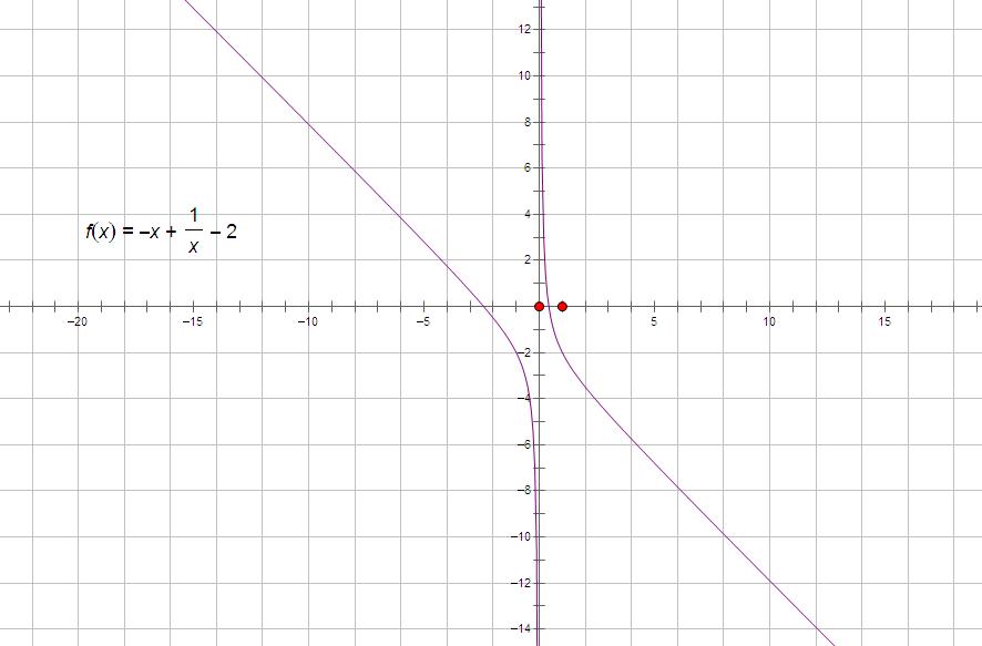 �9.��!깢�y�a��i���9f�x�_设函数f (x)=ax+1/x+2a在区间(-2,∞)上是增函数,那么