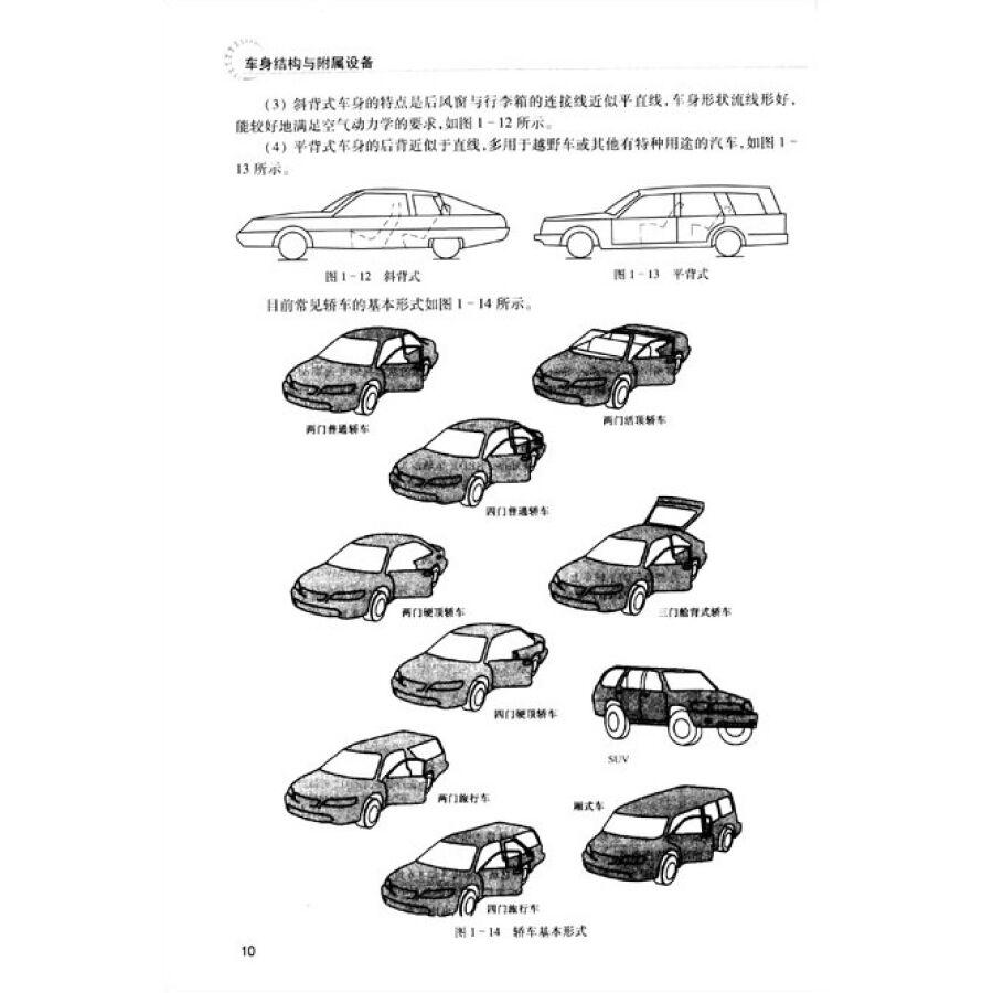 车整形技术_汽车整形技术的技术领域