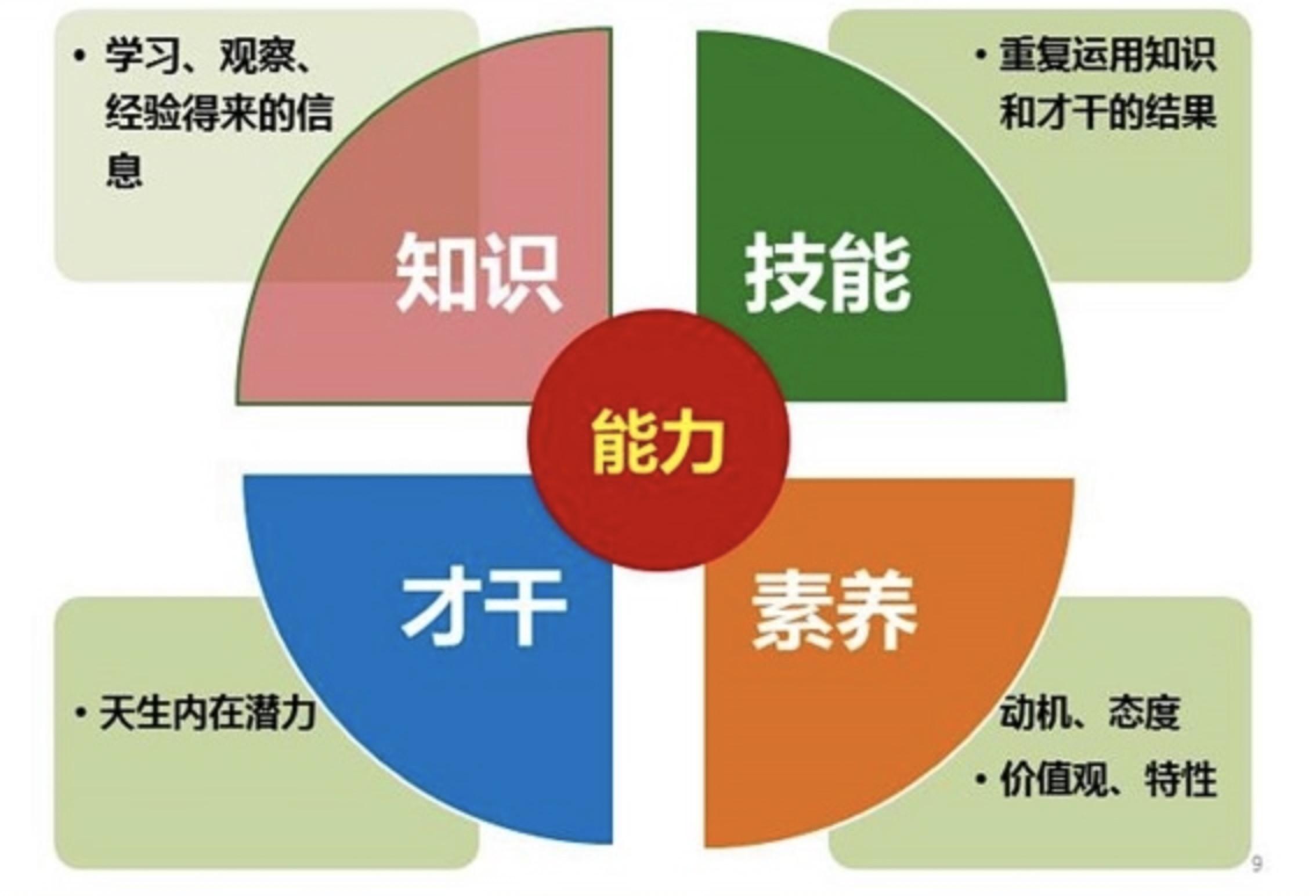 治素质和职业道德_职业素质的特征有哪几个方面?_百度知道