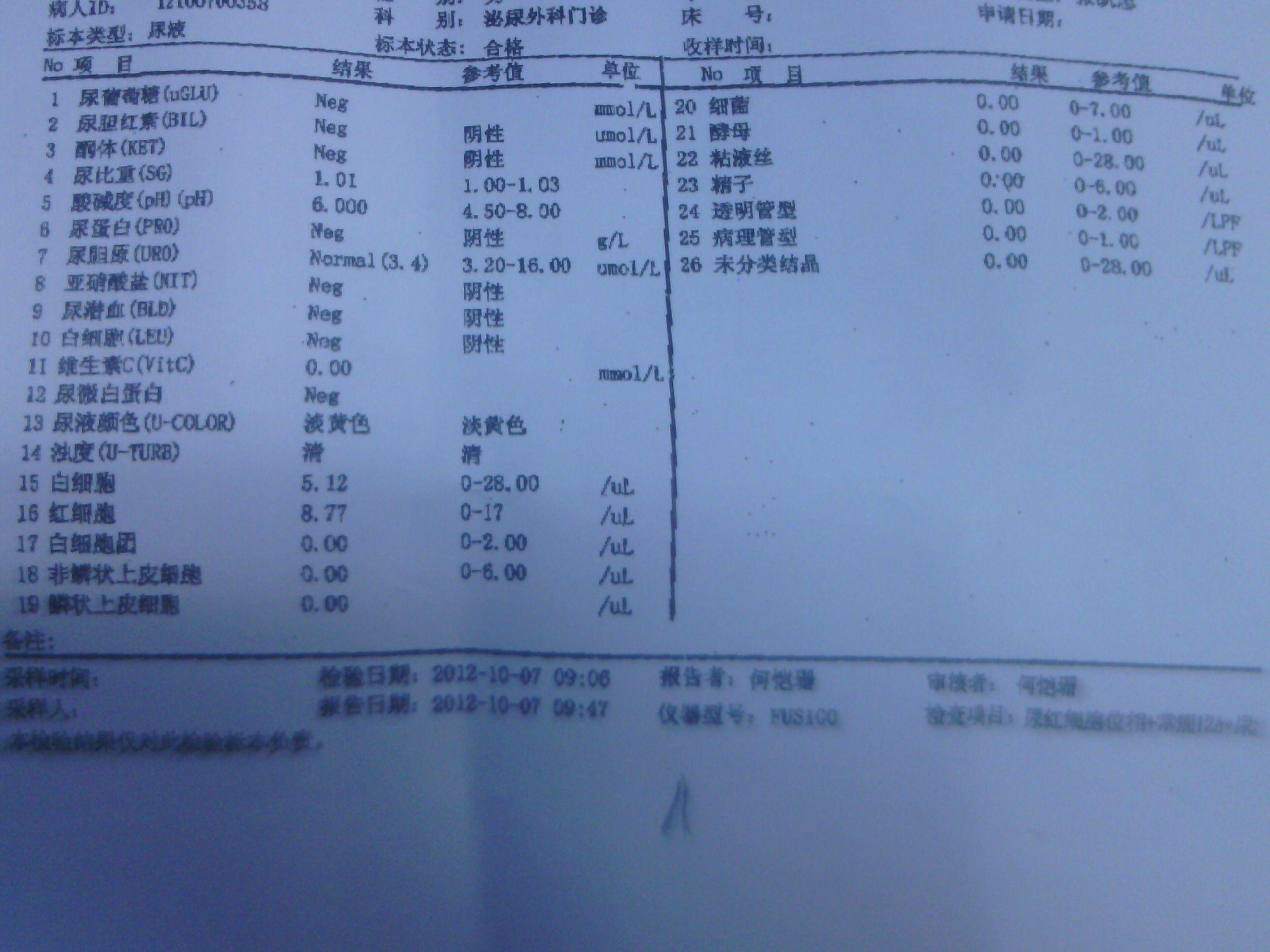 肌酐偏高尿常规正常_帮忙看看这是24尿蛋白定量检查报告吗,我觉得像普通尿常规的 ...