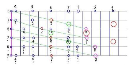 吉他入门指法_求吉他初学者入门和弦指法图。_百度知道
