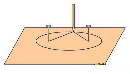 椭圆的简易画法_木工装修画椭圆形的方法?_百度知道
