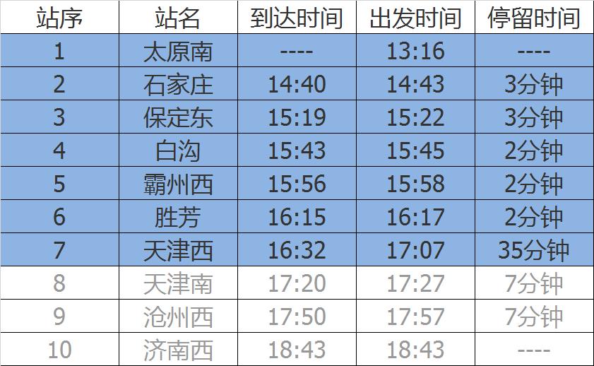k618次列车时刻表_有太原到天津的动车或高铁吗?_百度知道