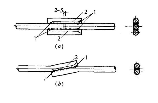 单面焊搭接_下图中图a为双面焊,图b为单面焊