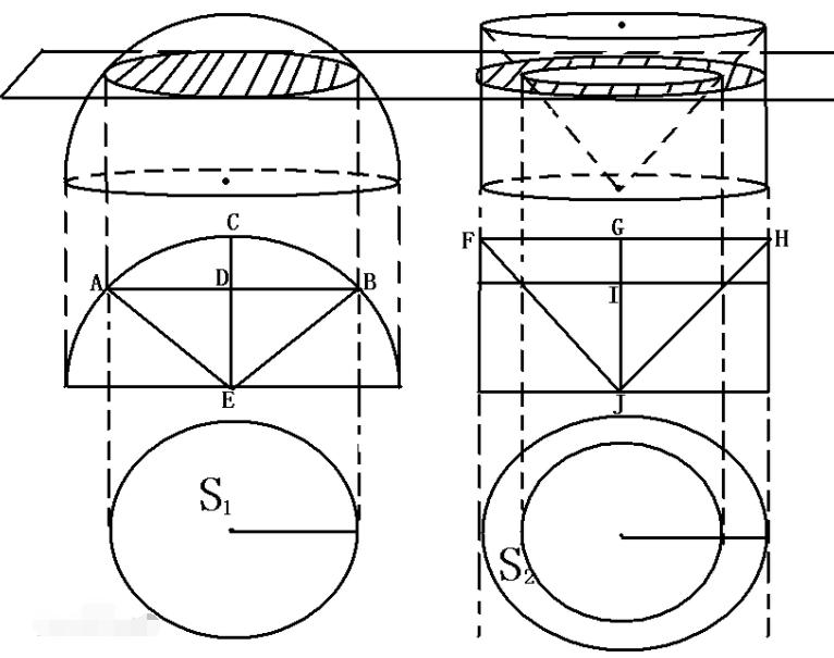 球的体积与其表面积_球的表面积和体积公式是什么?_百度知道