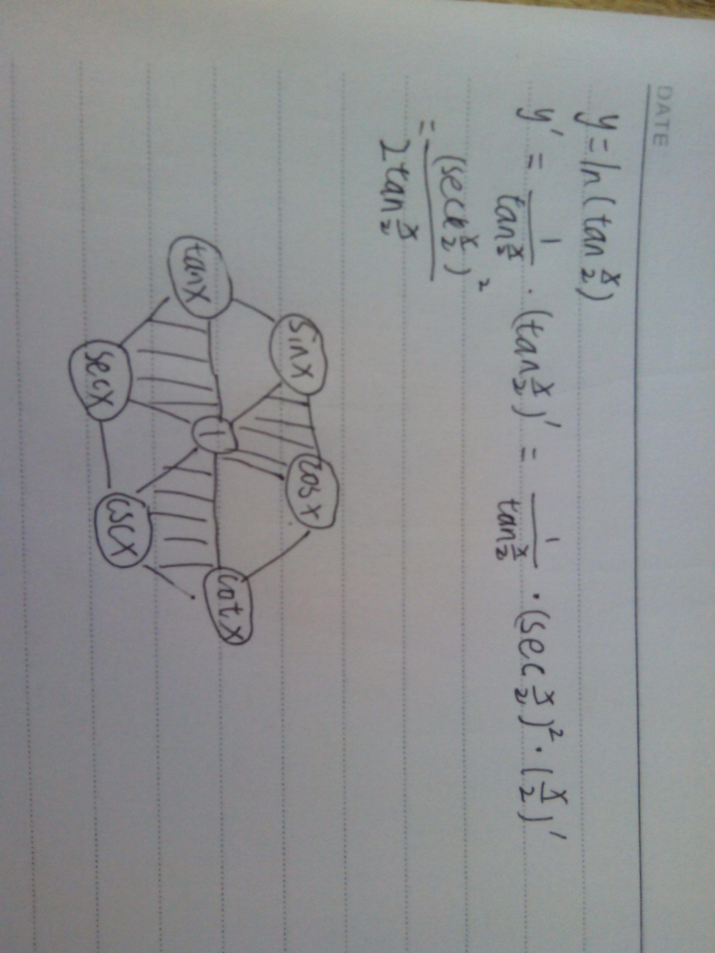 复合余弦函数性质