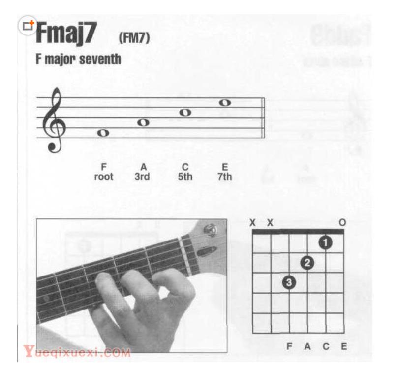 请问Fmaj7和Dm9两个和弦的按法为什么是一样