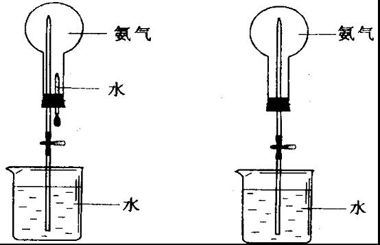 喷泉实验的原理大气压_大气压强实验图片