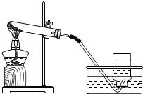 kclo3 mno2_(2013?化州市二模)如图是实验室加热氯酸钾(KClO3)与二氧化锰 ...