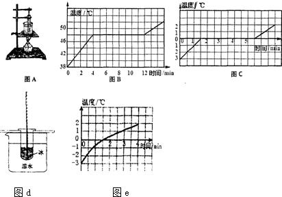 浸镀锡的原理_探究阿基米德原理的实验,如图所示,金属块所受的浮力为 N 金属块排开水的体积为 mL cm