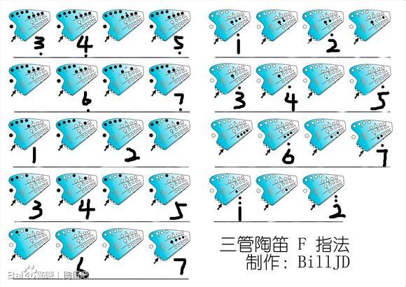 三管陶笛f調指法圖片