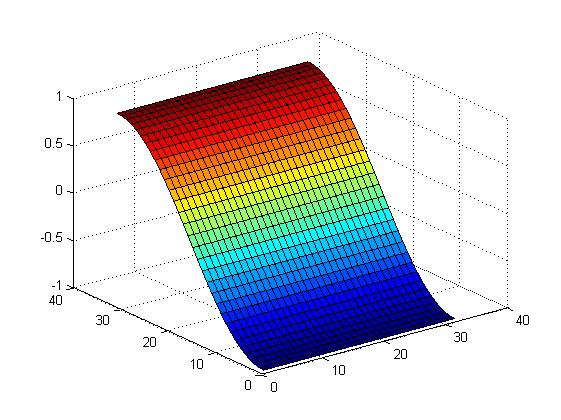 已知向量a x 3_【MATLAB】用surf函数画出来的图 叫什么?_百度知道