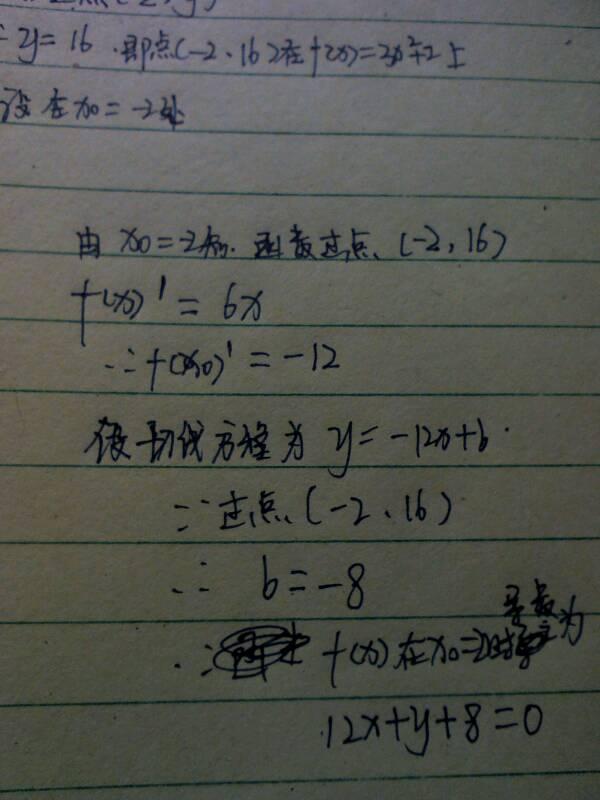 SOLUTION graph fx3x2  Algebra