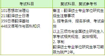 日汉翻译研究